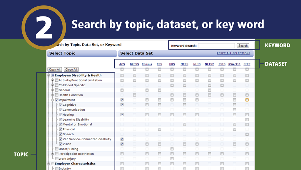 Catalog of Disability and Compensation Variables Screenshot